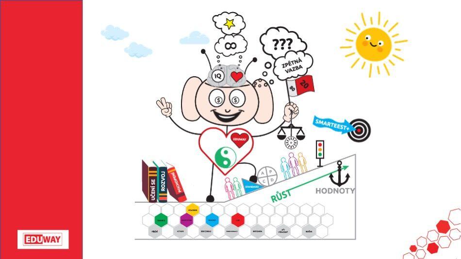 leader produktivity - produktivita se rodí zchaosu